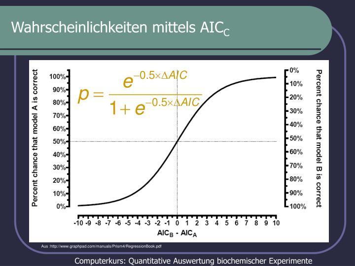 Wahrscheinlichkeiten mittels AIC