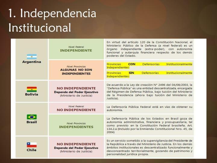 1. Independencia Institucional