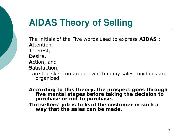AIDAS Theory of Selling