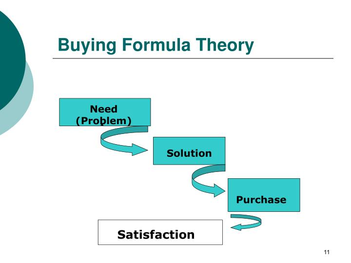 Buying Formula Theory