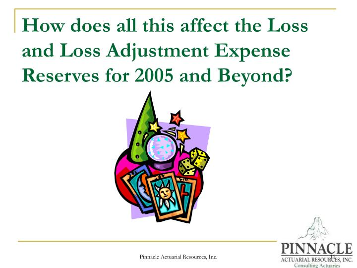 How does all this affect the Loss and Loss Adjustment Expense Reserves for 2005 and Beyond?