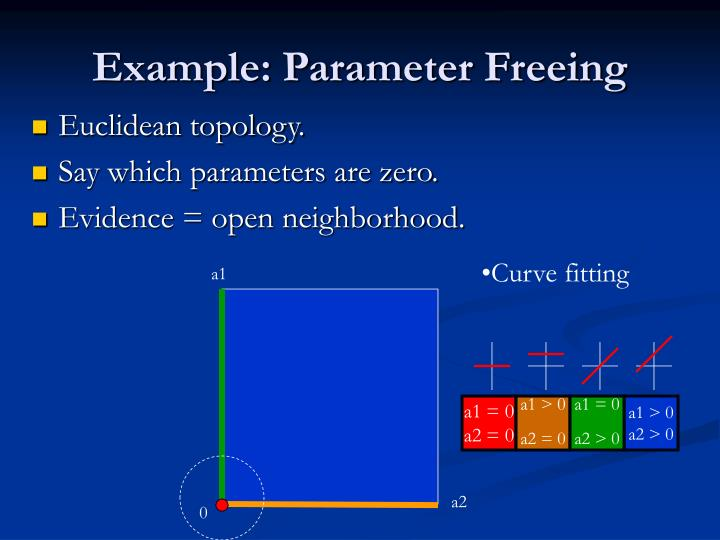 Example: Parameter Freeing
