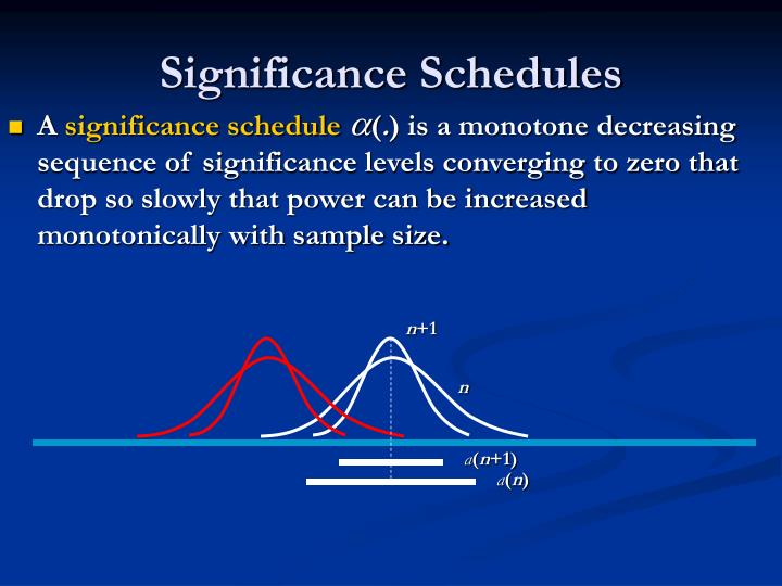 Significance Schedules