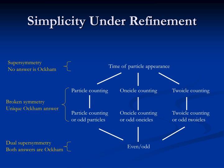 Simplicity Under Refinement