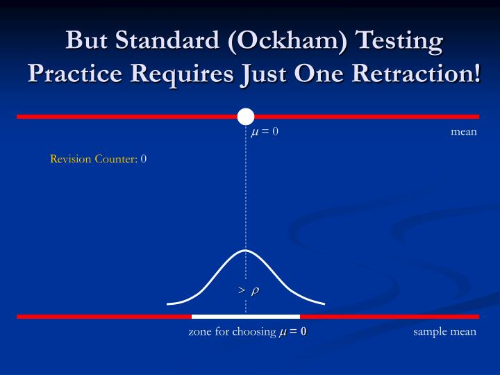 But Standard (Ockham) Testing Practice Requires Just One Retraction!