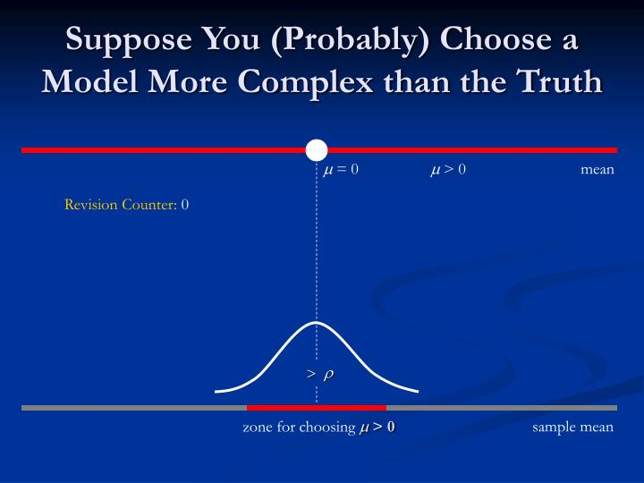 Suppose You (Probably) Choose a Model More Complex than the Truth