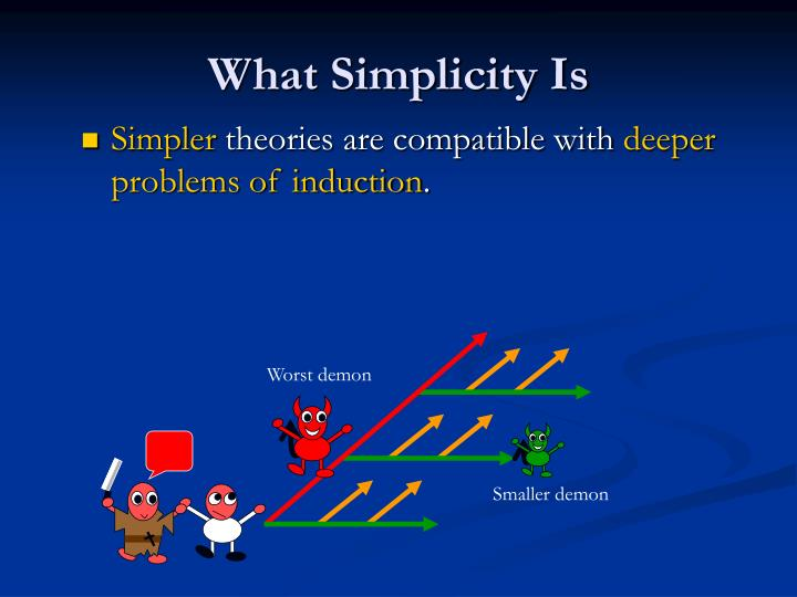 What Simplicity Is