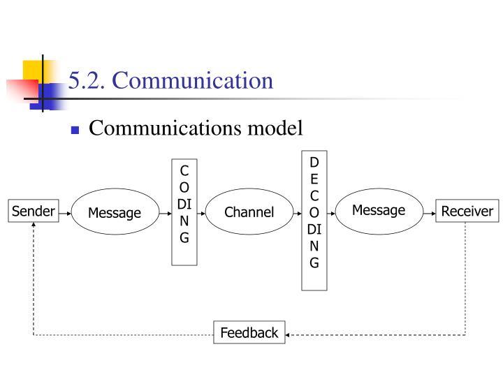 5.2. Communication