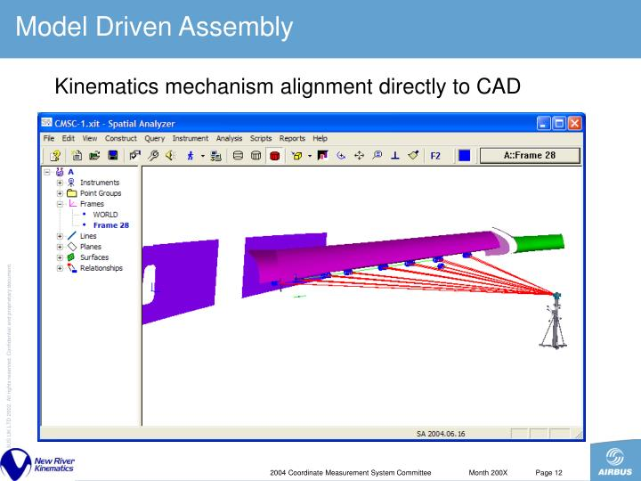 Model Driven Assembly