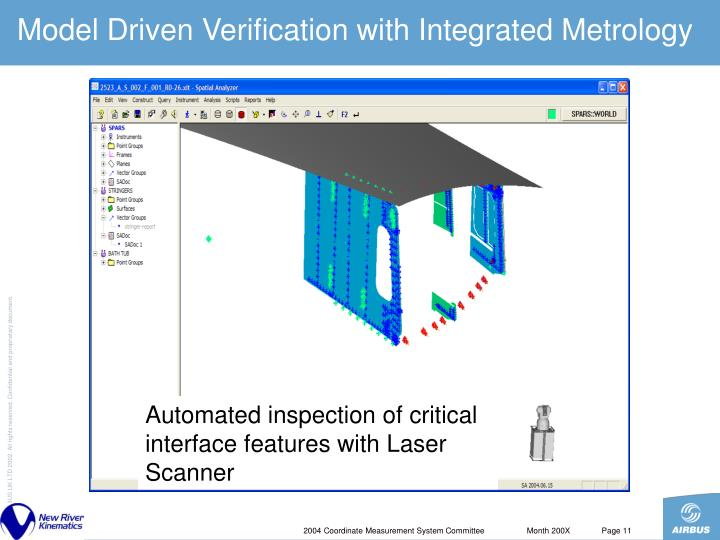 Model Driven Verification with Integrated Metrology