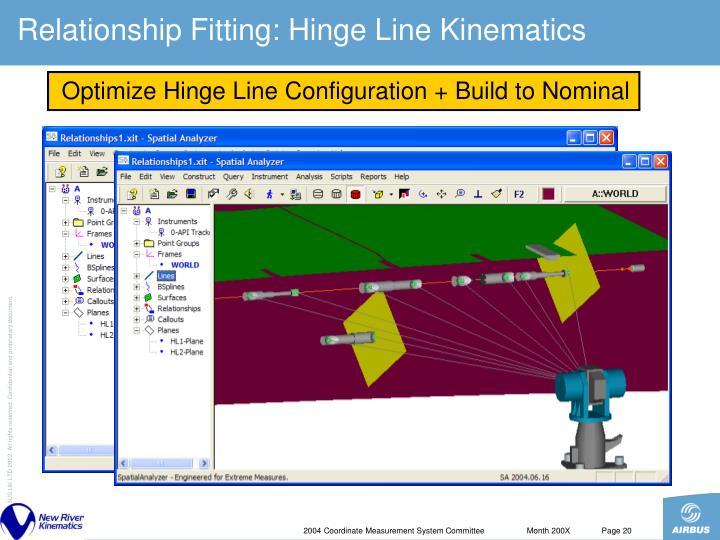 Relationship Fitting: Hinge Line Kinematics