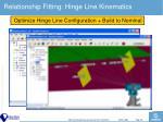 relationship fitting hinge line kinematics
