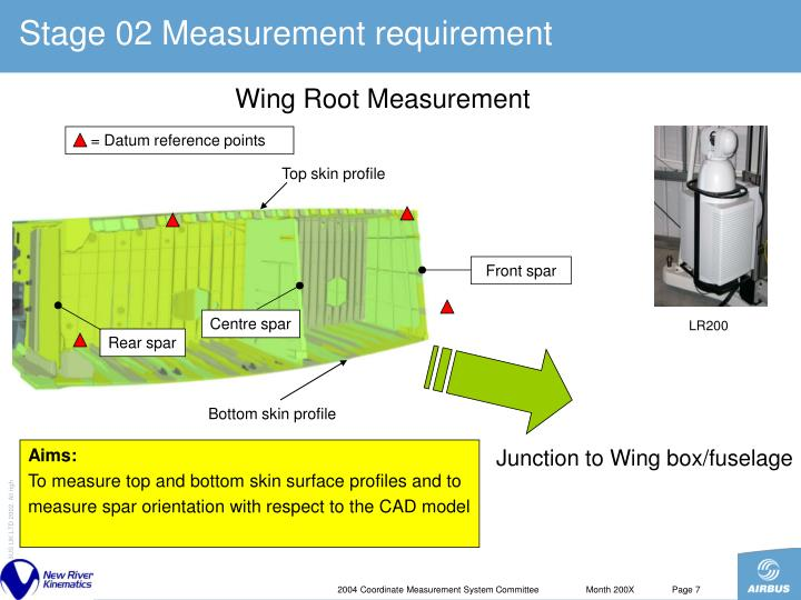 Stage 02 Measurement requirement