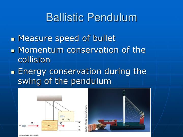 Ballistic Pendulum