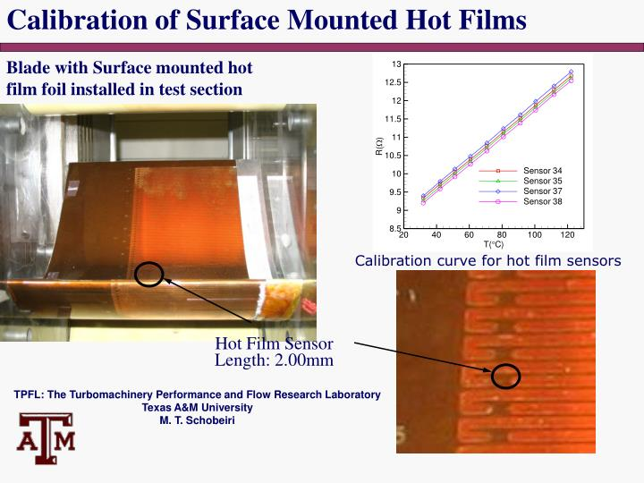 Calibration of Surface Mounted Hot Films