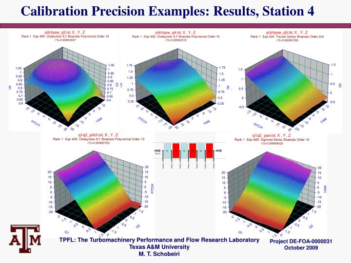 Calibration precision examples results station 4