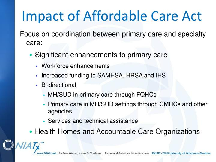 Impact of Affordable Care Act