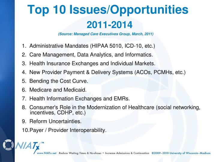 1. Administrative Mandates (HIPAA 5010, ICD-10, etc.)