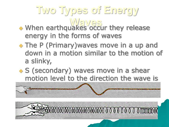 Two Types of Energy Waves