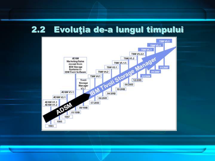 2.2   Evoluţia de-a lungul timpului