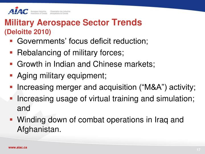 Military Aerospace Sector