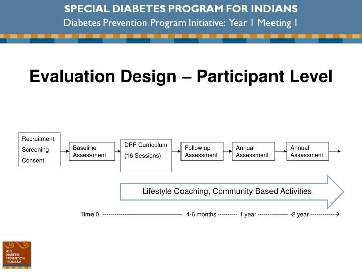 Evaluation Design – Participant Level