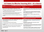 cct rubric for effective teaching 2014 at a glance