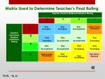 matrix used to determine teacher s final rating
