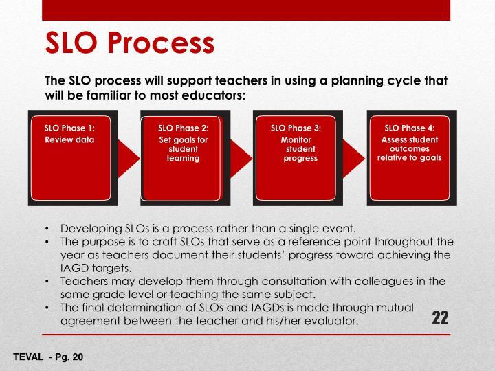 SLO Phase 1: