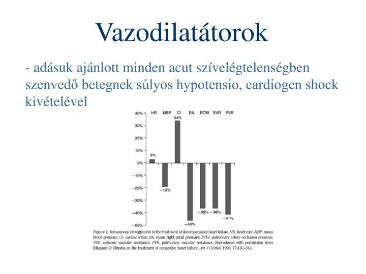 Vazodilatátorok