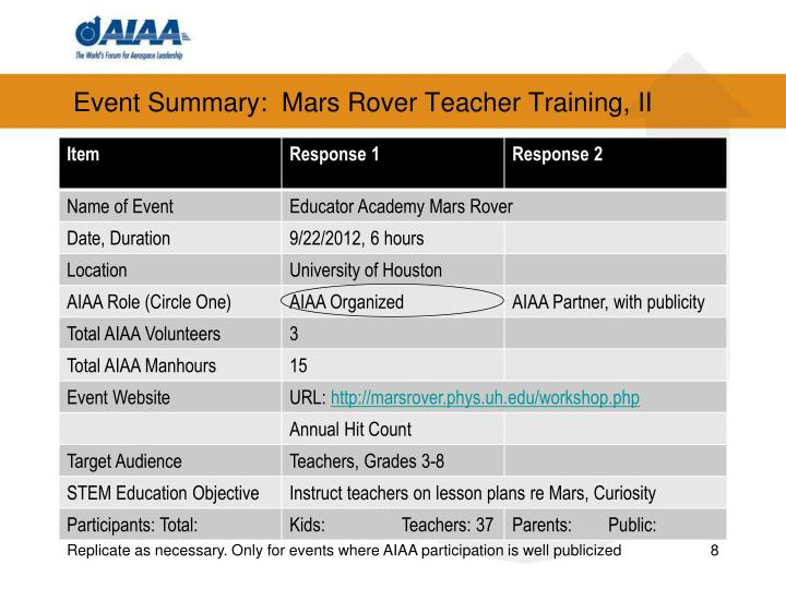Event Summary:  Mars Rover Teacher Training, II
