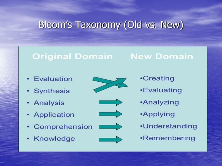 Bloom's Taxonomy (Old vs. New)