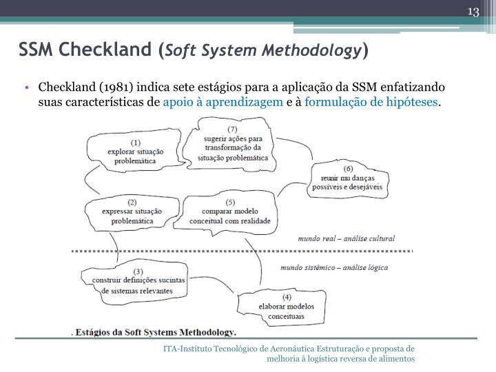 ITA-Instituto Tecnológico de Aeronáutica Estruturação e proposta de melhoria à logística reversa de alimentos