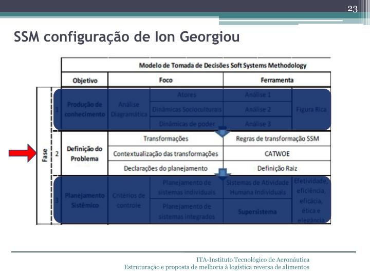 ITA-Instituto Tecnológico de Aeronáutica