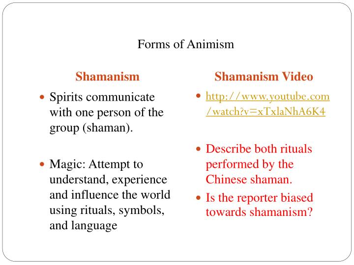Forms of Animism