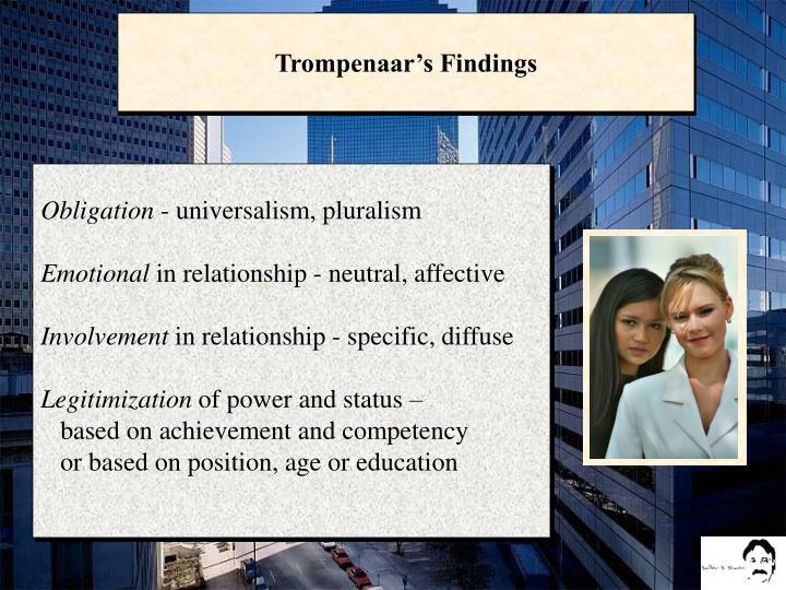 Trompenaar's Findings