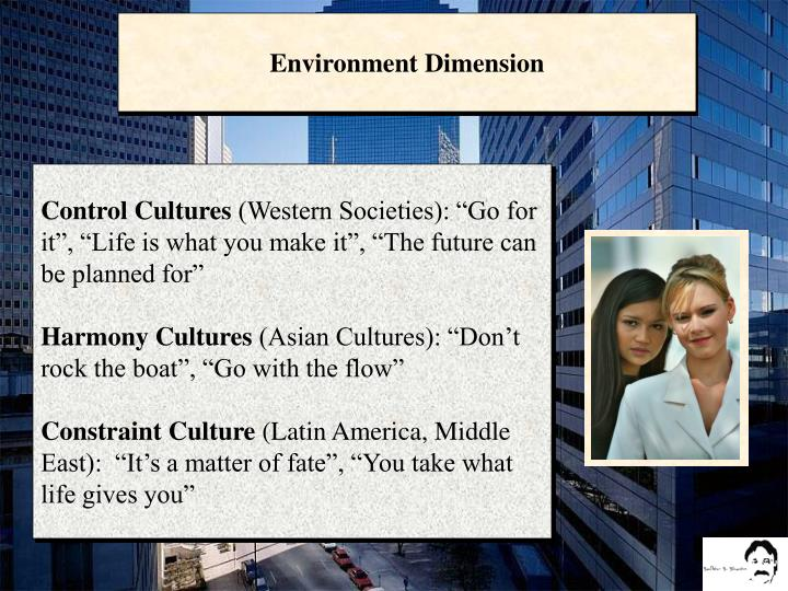 Environment Dimension