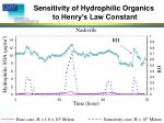 sensitivity of hydrophilic organics to henry s law constant