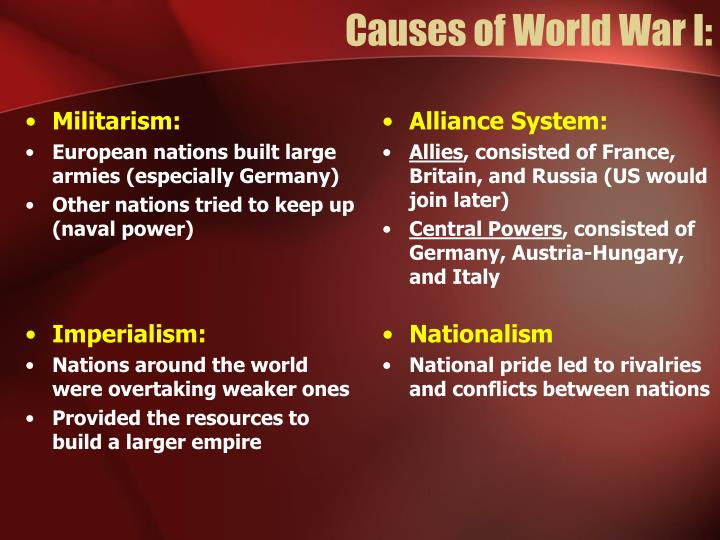 Causes of World War I: