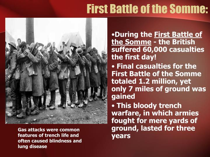First Battle of the Somme: