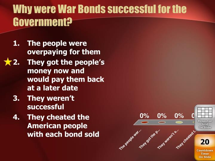 Why were War Bonds successful for the Government?