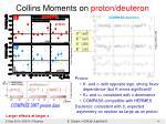 collins moments on proton deuteron
