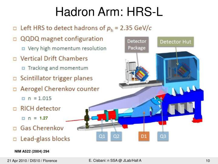 Hadron Arm: HRS-L