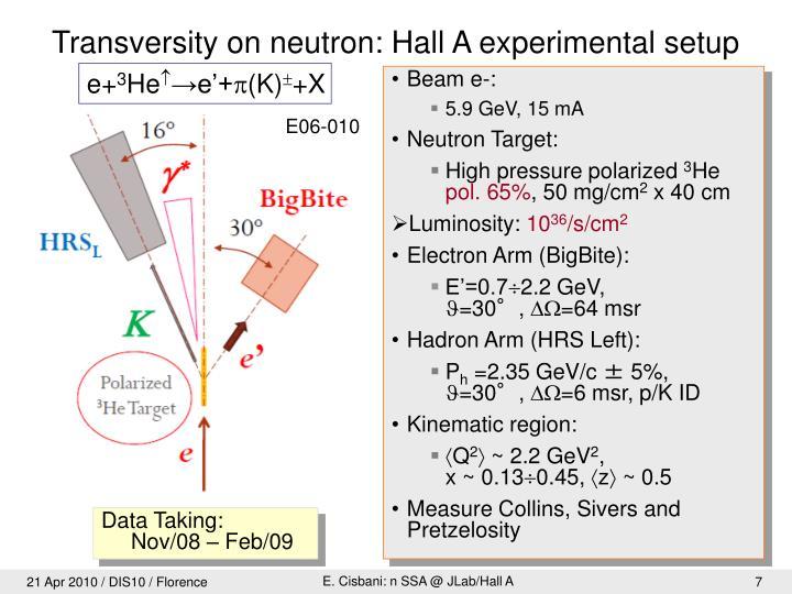 Transversity on neutron: Hall A experimental setup