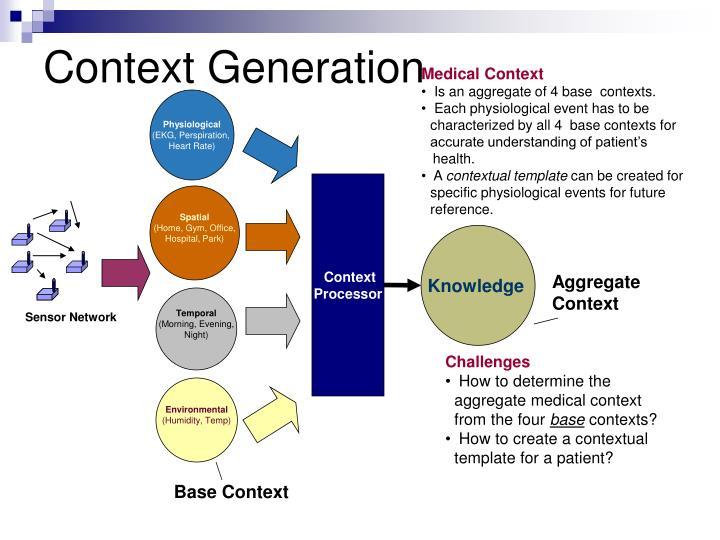 Context Generation