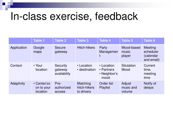 In-class exercise, feedback