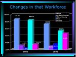 changes in that workforce
