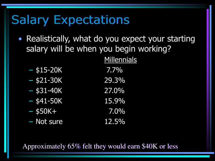 Salary Expectations