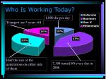 who is working today