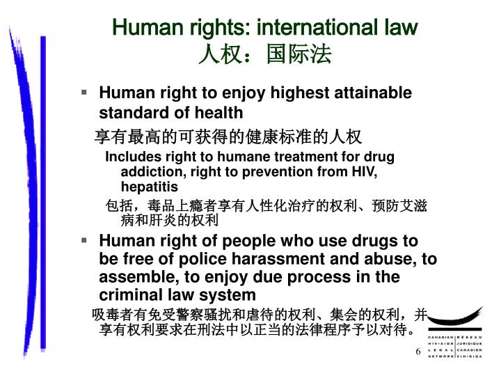 Human rights: international law